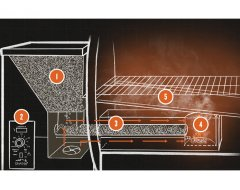 Traeger Barbecues