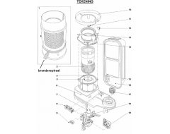 Accessoires Petroleumkachels